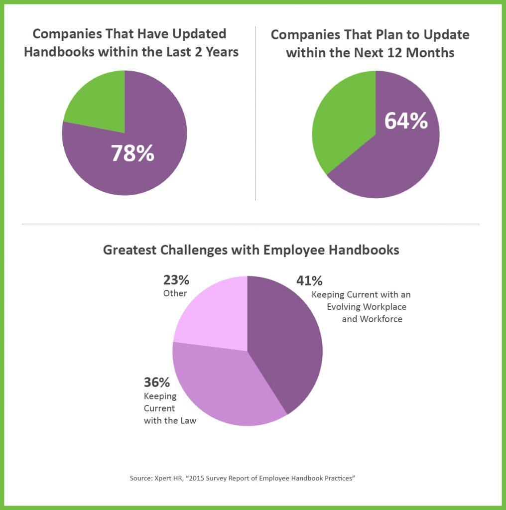 Handbook Stats